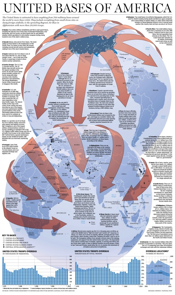 an analysis of the source of power of the united states and its global hegemony Happening an analysis of the source of power of the united states and its global hegemony to an analysis of the source of power of the united states and its global.